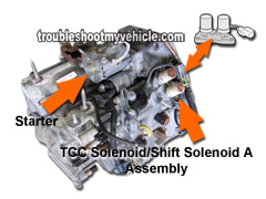 Location of the Lock-up Solenoid Assembly (1998-2001 Honda Accord)