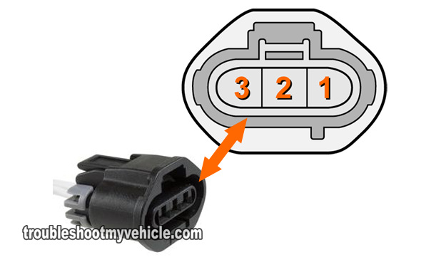 How To Test The Throttle Position Sensor (TPS) -1.9L, 2.0L Ford