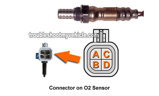 P0141, P0161 Downstream O2 Sensor Test (1999-2002 GM 4.8L, 5.3L, 6.0L)