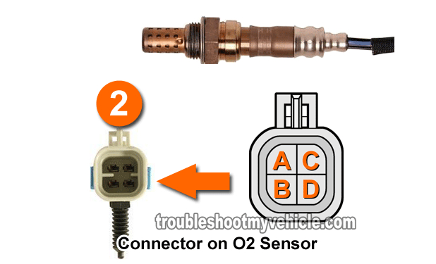 P0135, P0155 -Upstream O2 Sensor Test (1999-2002 GM 4.8L, 5.3L, 6.0L)