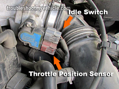 How to Test the Throttle Position Sensor (TPS) (Nissan 3.3L)