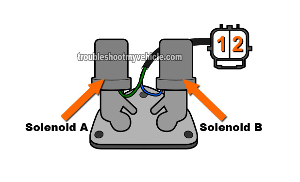How To Test Shift Control Solenoid A And B (2001-2005 1.7L Honda)
