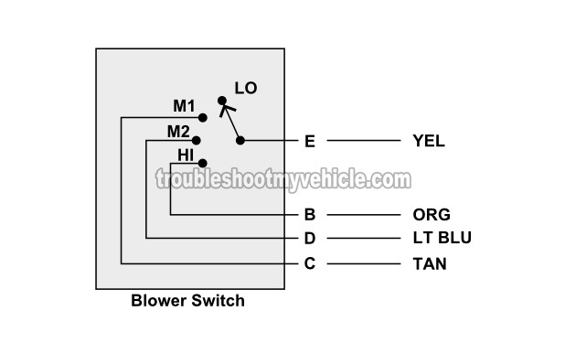 How To Test The Blower Control Switch With A Multimeter (1991-1994 Chevy Cavalier)