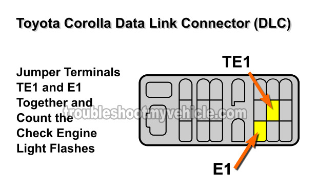Part 1 How To Retrieve Toyota Corolla Obd I Trouble Codes