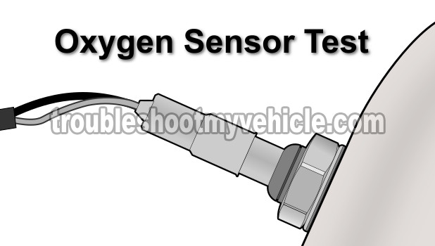 How To Test The Front Oxygen Sensor With A Multimeter (1.6L Toyota Corolla)