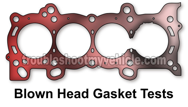 How To Test For A Blown Head Gasket (1.5L Toyota Tercel)