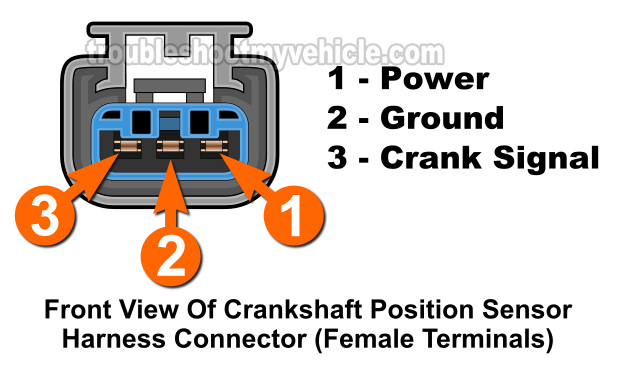 Front View Of Crank Sensor Harness Connector. How To Test The Crankshaft Position Sensor (1998-2000 3.0L Chrysler V6)