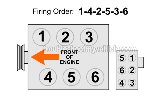 Firing Order And Cylinder Identification (1996, 1997, 1998, 1999 3.0L OHV Ford Taurus And Mercury Sable)