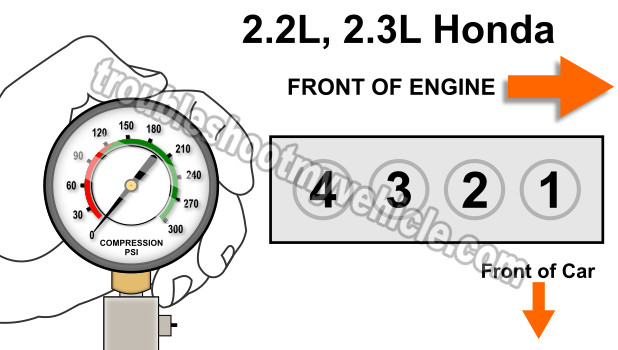 How To Test Engine Compression (Honda 2.2L, 2.3L)