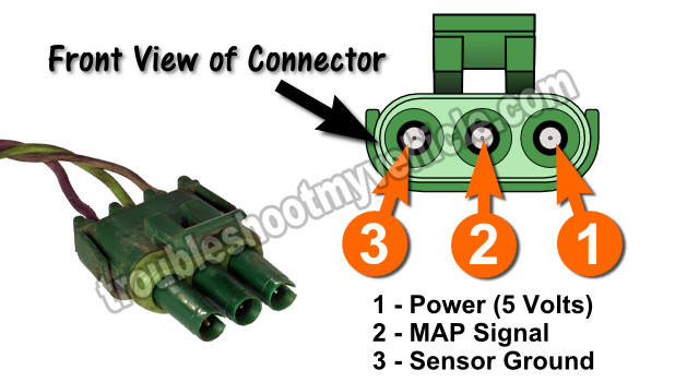 Part 2 -How to Test the MAP Sensor (Jeep 4 0L)