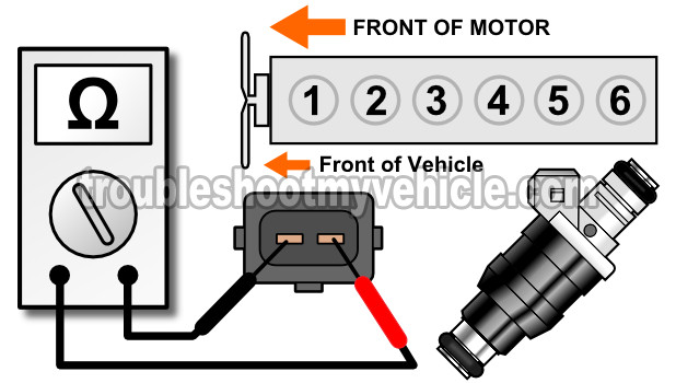 The Fuel Injector Resistance Test. How To Troubleshoot A BAD Fuel Injector (Jeep 4.0L)