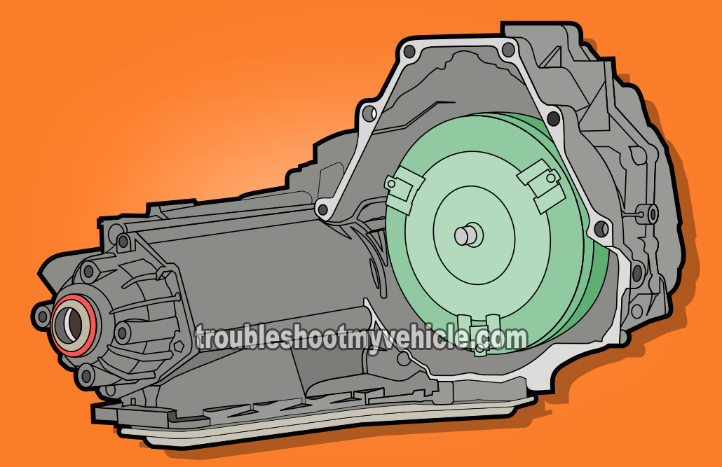 Part 1 - How Can I Tell If My Automatic Transmission Needs an ...  T E Monte Carlo Wiring Diagram on