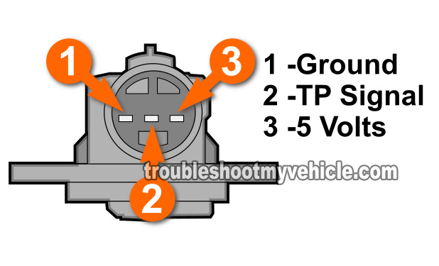 Part 1 How To Test The Throttle Position Sensor Honda 16lrhtroubleshootmyvehicle: Location Of Throttle Position Sensor Honda Odyssey At Gmaili.net