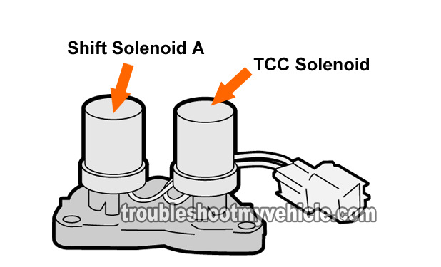 How To Test Torque Converter Clutch Solenoid/Shift Solenoid A Assembly (Honda 2.2L, 2.3L)