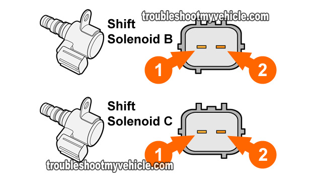 How To Test: Shift Solenoid B and C (Honda 2.2L, 2.3L)