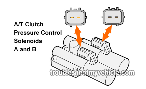 Part 1 How To Test At Pressure Control Solenoids A And B Honda Rhtroubleshootmyvehicle: Pressure Control Solenoid Location At Gmaili.net