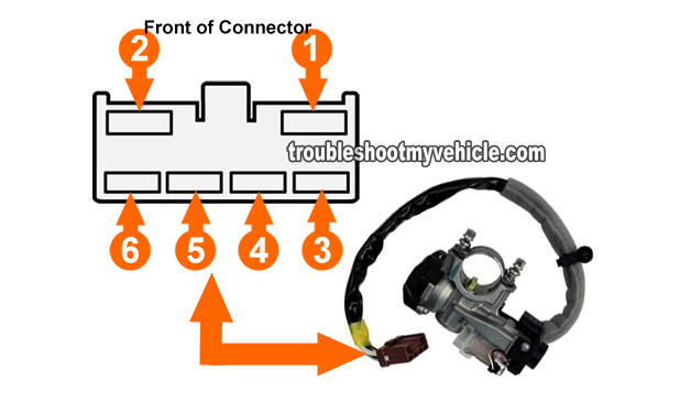 [DIAGRAM_0HG]  Part 1 -How to Test: The Ignition Switch (Honda Accord 1998-2002) | 98 Accord Wiring Diagram |  | troubleshootmyvehicle.com