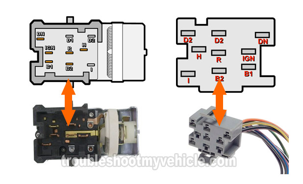 F250 Headlight Wiring Diagram from troubleshootmyvehicle.com