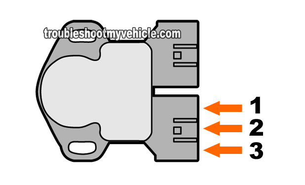 Nissan Throttle Position Sensor Wiring Diagram from troubleshootmyvehicle.com