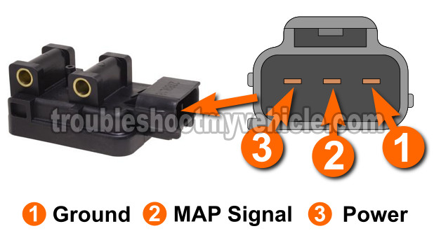How To Test MAP Sensor (1997-2003 Jeep 4.0L)