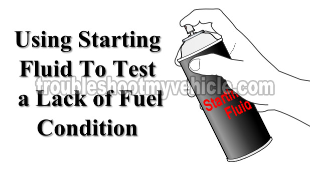 Using Starting Fluid to Check for a Lack of Fuel Condition. How to Test the Fuel Pump (Ford 4.0L)