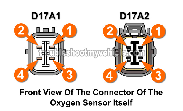 Part 2 -How to Test Trouble Code P0135 (2001-2003 Honda 1.7L) | 2005 Honda Civic Oxygen Sensor Wiring Diagrams |  | troubleshootmyvehicle.com