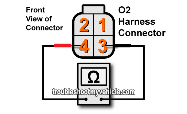 [DIAGRAM_5FD]  Part 1 -How to Test Trouble Code P0141 (2001-2005 Honda 1.7L) | 2006 Honda Civic O2 Sensor Wiring Diagram |  | troubleshootmyvehicle.com