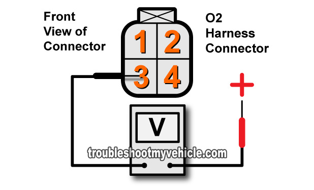 Part 2 -How to Test Trouble Code P0141 (2001-2005 Honda 1.7L) | 2005 Honda Civic Ex Wiring Diagram |  | troubleshootmyvehicle.com