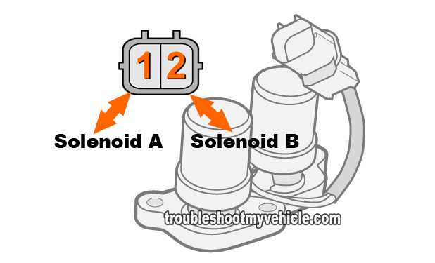 How To Test Shift Solenoid Valves A and B (1996-2000 1.6L Honda Civic)