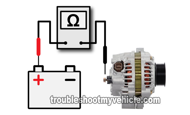 Part 2 -How to Test the Alternator (2001-2005 1.7L Honda Civic)troubleshootmyvehicle.com