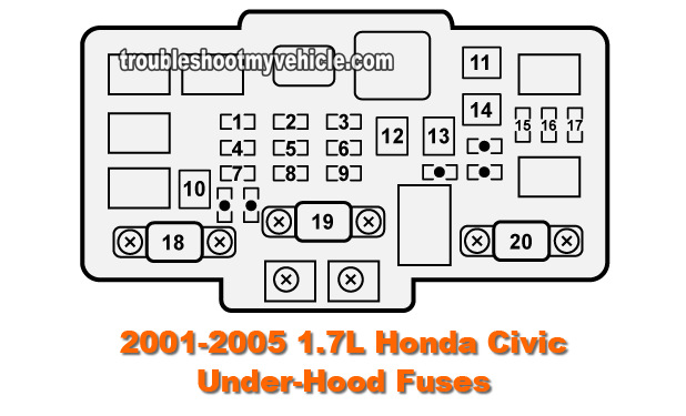 Part 2 -How to Test the Alternator (2001-2005 1.7L Honda Civic)  Honda Civic Alternator Wiring Diagram on