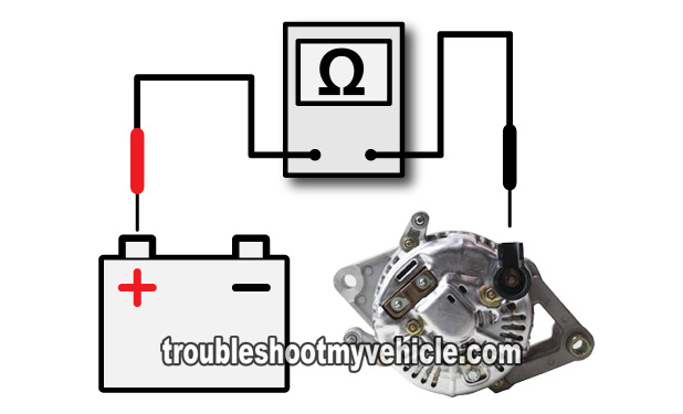 part 2 how to test the alternator 1994 1998 3 9l 5 2l 5 9l chrysler rh troubleshootmyvehicle com
