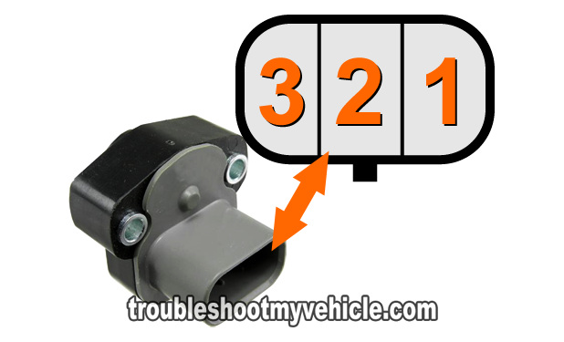 How To Test The Throttle Position Sensor (TPS) -3.0L Chrysler
