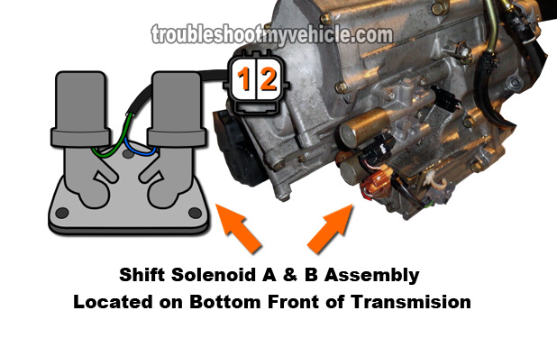 Symptoms of a Failed Shift Control Solenoid A And B Assembly. How to Test Shift Control Solenoid A And B (2001-2005 1.7L Honda)