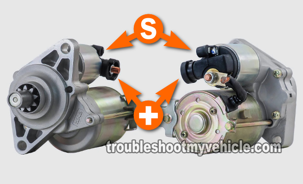 How To Test The Starter Motor (2001-2005 1.7L Honda Civic)