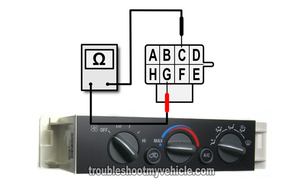How To Test The Blower Control Switch With A Multimeter (GM 4.3L, 5.0L, 5.7L)
