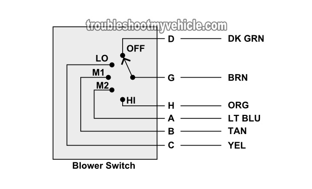 part 1 how to test the blower fan speed switch (gm 4 3l ryobi blower parts lookup tahoe blower switch wiring diagram #3