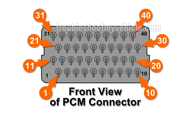 Black Connector PCM Pin Out Chart 1996 Dodge/Plymouth Neon 2.0L