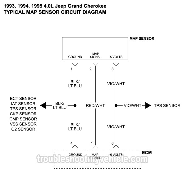 1993-1995 MAP Sensor Wiring Diagram (Jeep Grand Cherokee 4.0L)troubleshootmyvehicle.com
