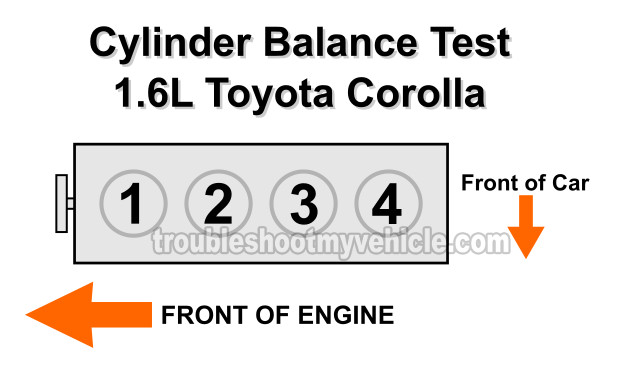How To Do A Cylinder Balance Test (1.6L Toyota Corolla -Geo Prizm)