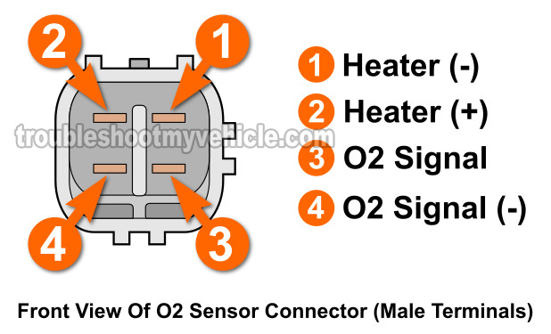 part 1 front oxygen sensor heater test p0135 1998 2002 1 8l rh troubleshootmyvehicle com