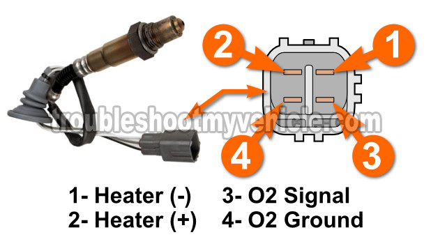 Downstream Oxygen Sensor Heater Test -P0141 (1996-1997 1.6L Toyota Corolla)