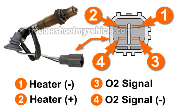 Part 1 -How to Test the Rear O2 Heater -P0141 (1998-2002 1.8 ...  Wire Oxygen Sensor Diagram Toyota on