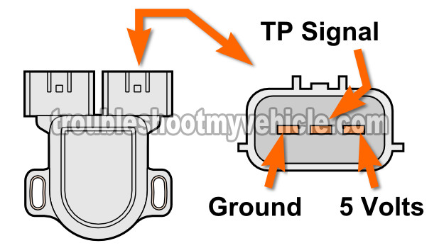 How To Test The Throttle Position Sensor (2000-2002 1.8L Nissan Sentra)