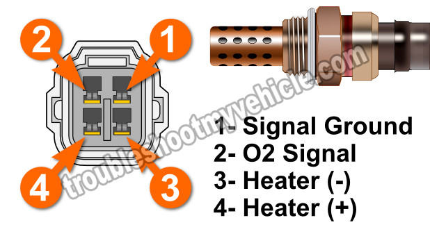 part 1 oxygen sensor heater test p0135 1996 1998 1 6l suzuki rh troubleshootmyvehicle com 22RE O2 Sensor Plug Location O2 Sensor Wiring Diagram 2002 Chevy Avalanche