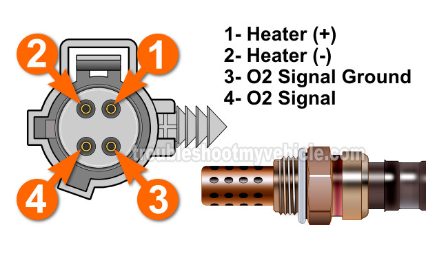 Part 1 -Rear O2 Sensor Heater Test -P0141 (1997-1999 2.0L Neon)troubleshootmyvehicle.com