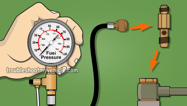 How To Test The Fuel Pump With a Fuel Pressure Test Gauge (1994-1999 2.0L Mazda 626)