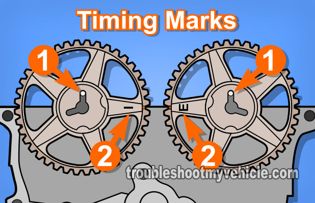 Aligning The Timing Marks On The Camshaft And Crankshaft Pulley. How To Check For A Broken Timing Belt (2.0L Mazda 626 and MX6)
