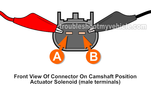Cmp Actuator Solenoid Wiring Diagram on cmp intake solenoid, ignition solenoid, cmp actuator chevy, egr control solenoid, cylinder deactivation solenoid,