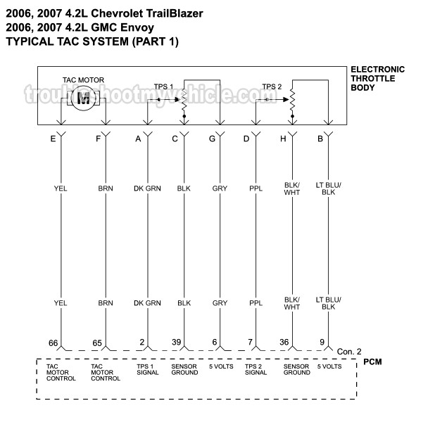 PART 1: Electronic Throttle Body Wiring Diagram Of The TAC System (2006-2007 4.2L Chevrolet TrailBlazer And GMC Envoy)